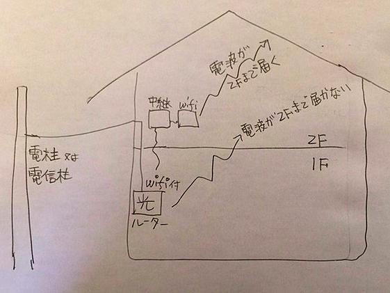 予定図20150729